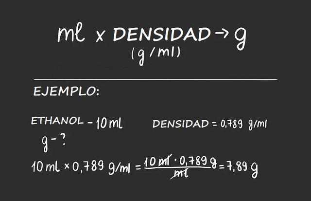 Fórmula conversión de mililitros a gramos